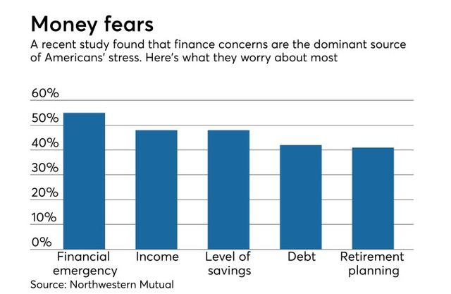 Facing consumers' fears: How fintechs target money anxiety featured image