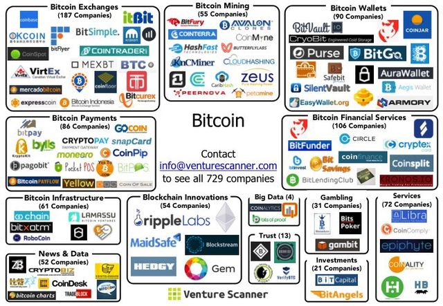 The State of Bitcoin in Six Visuals featured image