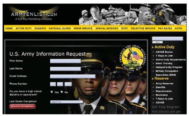 FTC Puts a Stop to Copycat Military Websites featured image