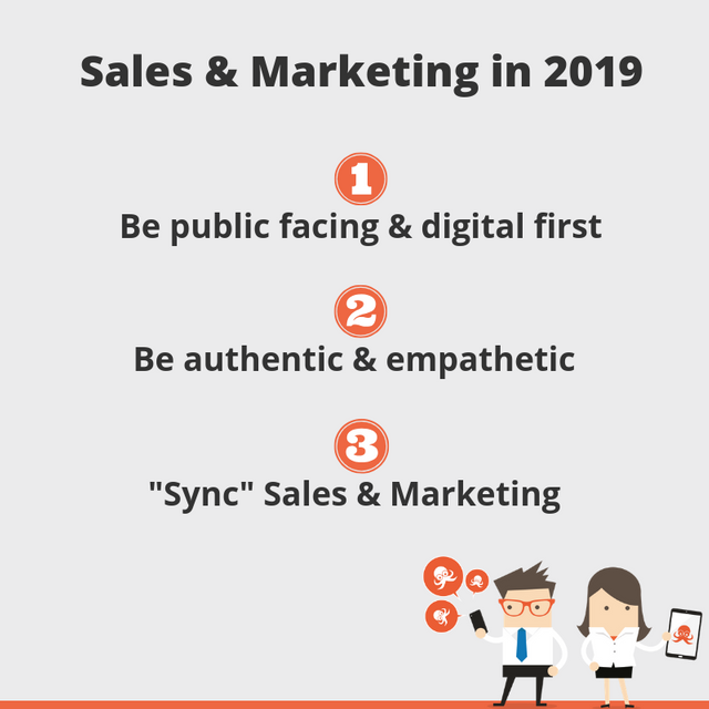 3 must-haves for Marketing & Sales in 2019 featured image
