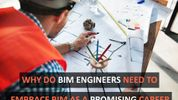 BIM on the Rise: Can we keep up?
