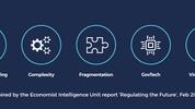 Compliance by Design: an innovative approach to regulatory compliance