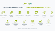 The future of Retail: are you ready to be part of the Retail Tech revolution?