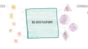 The way for Agile data-driven organisations: the distributed Data Mesh