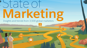 10 Key Takeouts from the 2017 State of Marketing Report