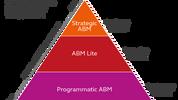 Hotwire Marketing ABM service offering
