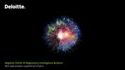 Deloitte  | COVID-19 | Global Regulatory Intelligence Bulletin | Thursday 16th April 2020