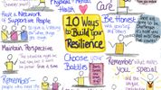Growing Resilience Like a Muscle