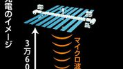 Japan launches solar panels in 2022 for Space Solar Power Systems