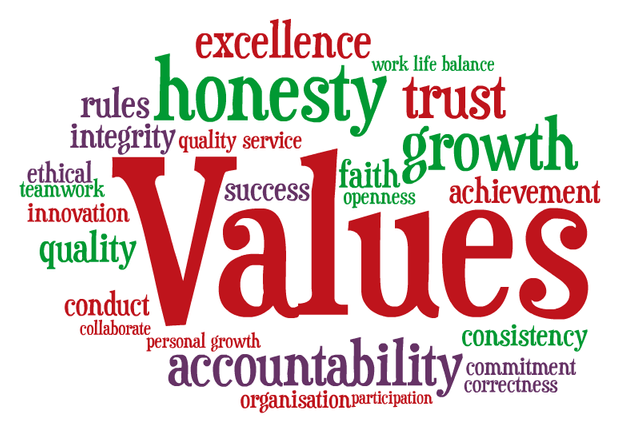 Personal values and corporate influence featured image