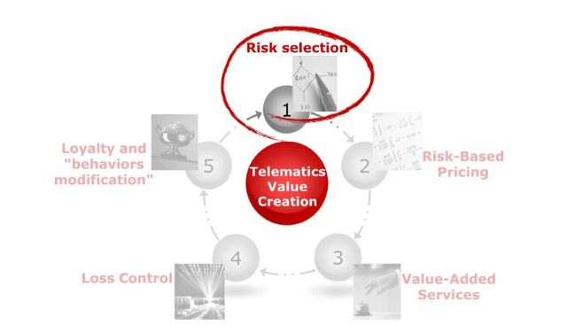 Telematics, Location data and Analytics featured image