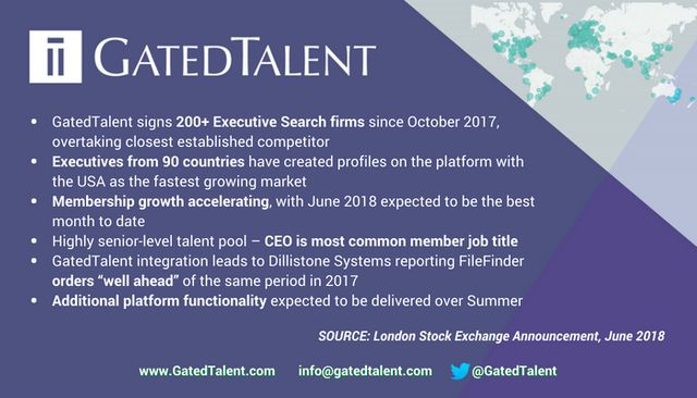 GatedTalent Takes Leadership Position as Demand for Executive Search Platform Accelerates featured image