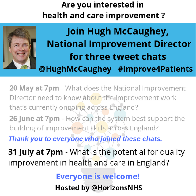 Outputs and outcomes of Hugh McCaughey's third #Improve4Patients tweet chat 31 July 2019 featured image