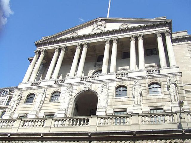 Interest Rate Rise – Too Little or Too Much ? featured image