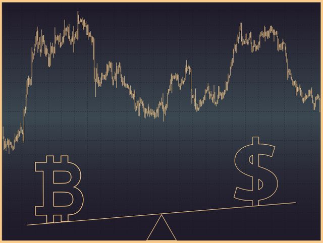 Bitcoin vs. Wall Street: A love-hate story featured image