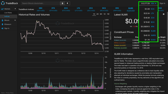Announcing New Indices featured image