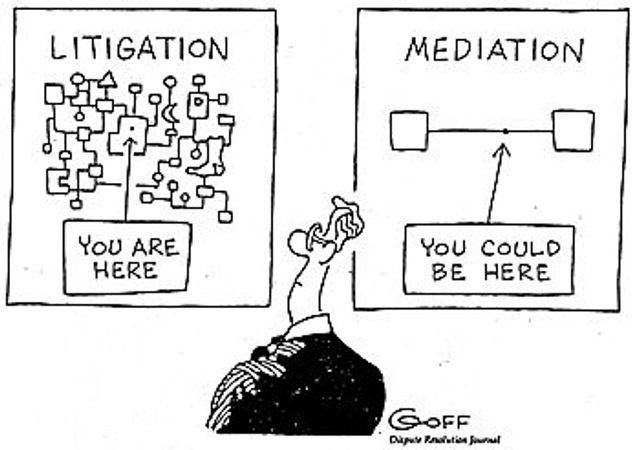 Why should you try mediation? featured image
