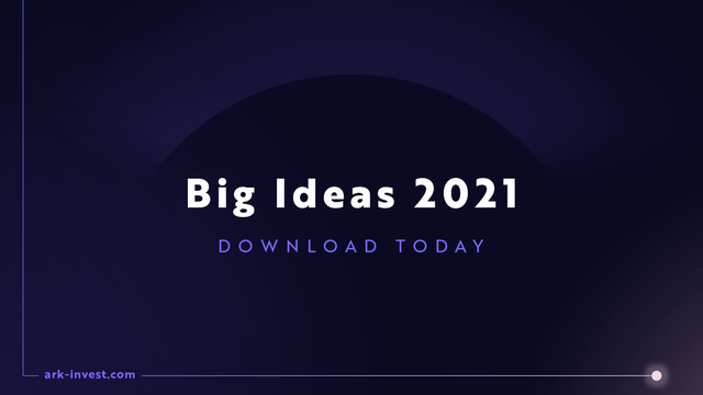 ARK Invest: Big ideas report 2021 featured image