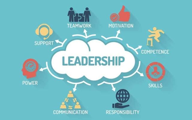 What is your leadership style going to be in 2020? featured image