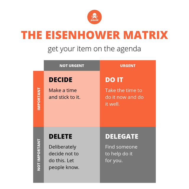 Put your idea on the agenda with the Eisenhower Matrix. featured image