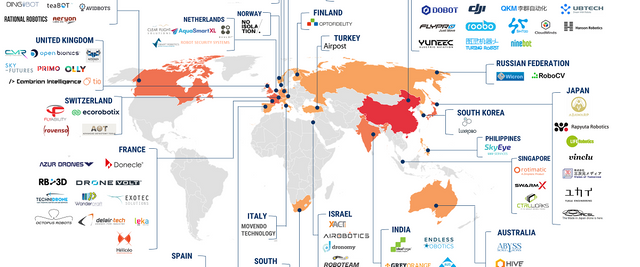 Robot Planet: Deals To Robotics Startups Proliferate Outside The US featured image