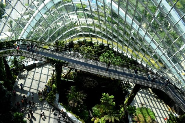 Sustainable facilities for smart cities featured image