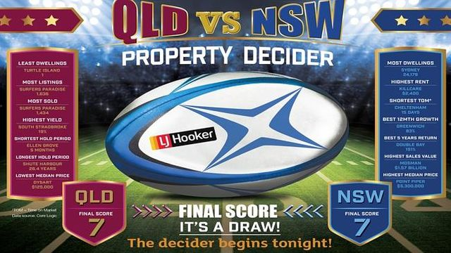 QLD victor over NSW in property stake clash featured image