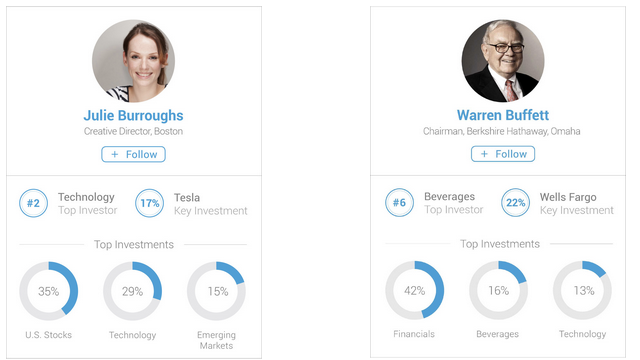 Openfolio compares your portfolio with other investors featured image