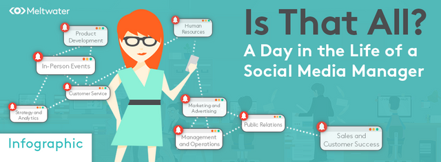 The Role of a Social Media Manager featured image