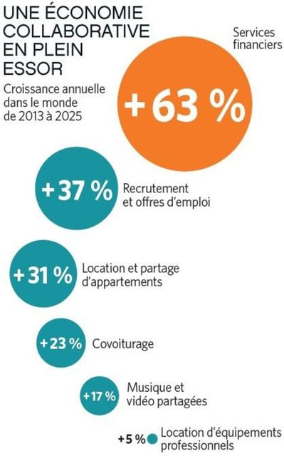 French Start Ups: Lots of Cash, Few Jobs featured image