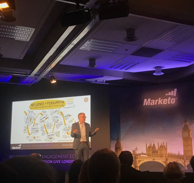 Aligning Sales and Marketing - Marketo Marketing Nation London featured image