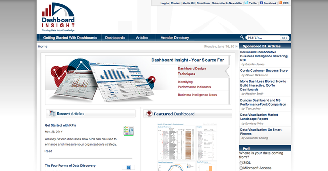 When a BI review puts Tableau #40 ! featured image