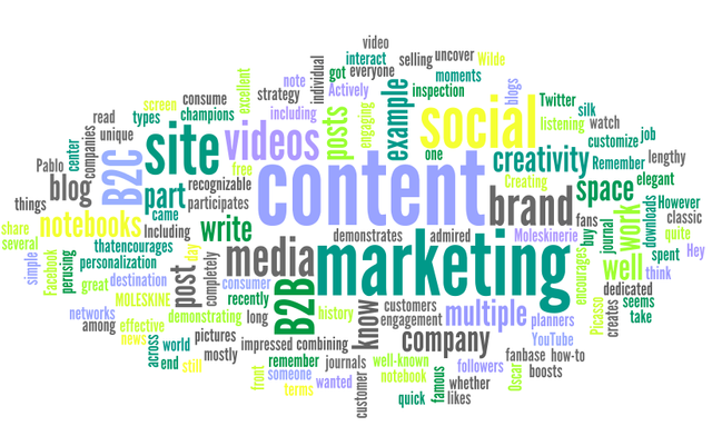 Content Marketing & Swimming Pools: Dive in featured image