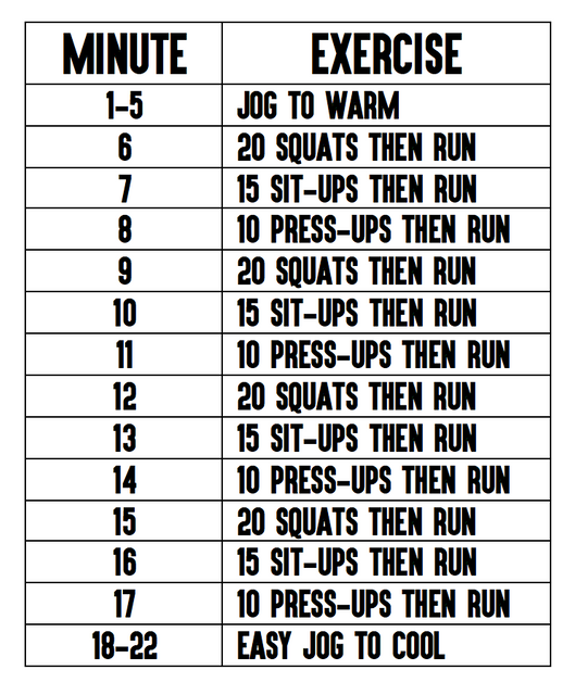 Quick. Simple. Workout. (For Runners) featured image