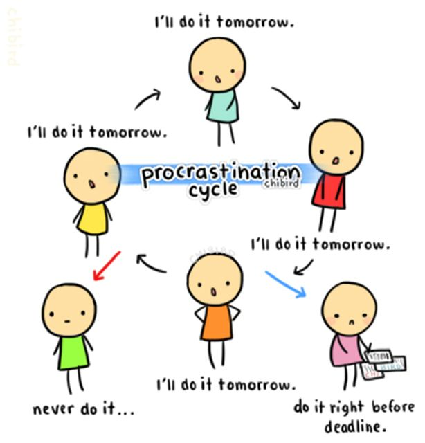 Stress Awareness Month  - procrastination and self-compassion featured image