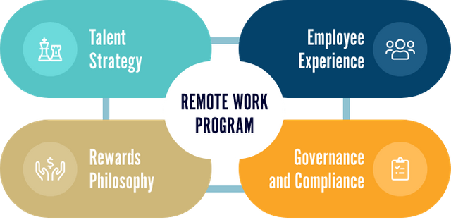 What is the future of remote work really? featured image