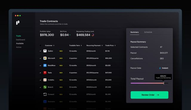 Pipe raises $150m in new funding featured image