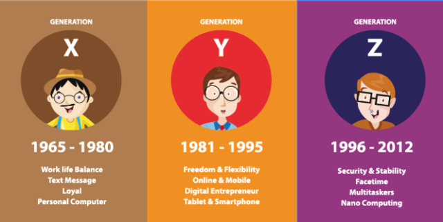 3 essential Gen Z infographics featured image