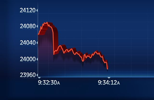 Stocks extend sell-off after trading resumes, S&P 500 down more than 7% featured image