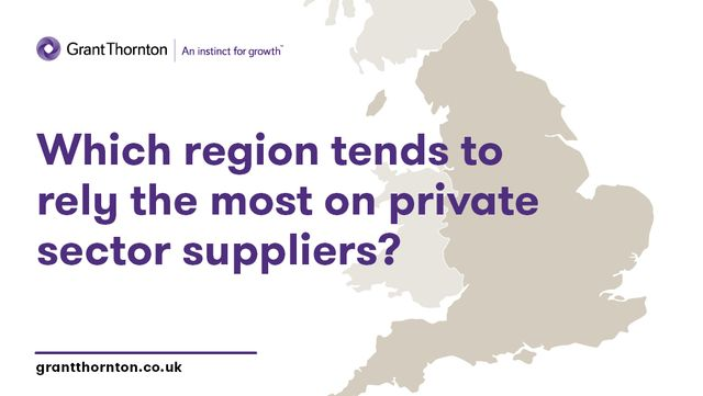 Which region has the greatest propensity for relying on private sector suppliers? featured image