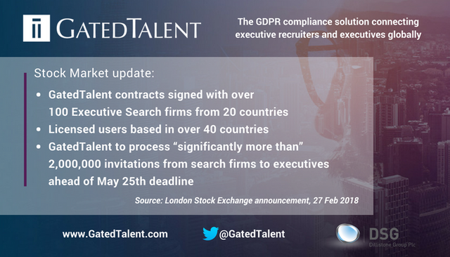 GatedTalent, the GDPR Compliance Platform Connecting Executive Recruiters with Executives Globally, Signs 100th Client Contract featured image