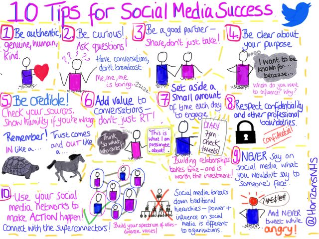 10 Tips for Social Media Success featured image