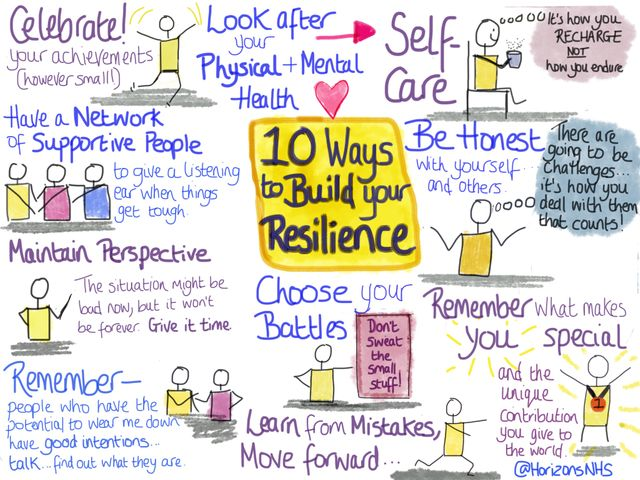 Growing Resilience Like a Muscle featured image