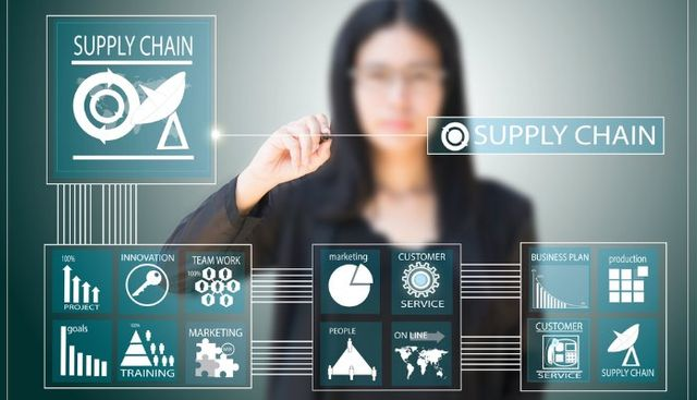Big Data for Supply Chain competitive advantage featured image