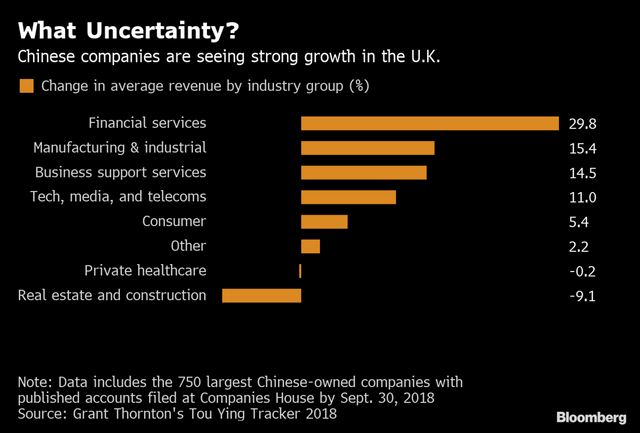 China's investment in the UK featured image