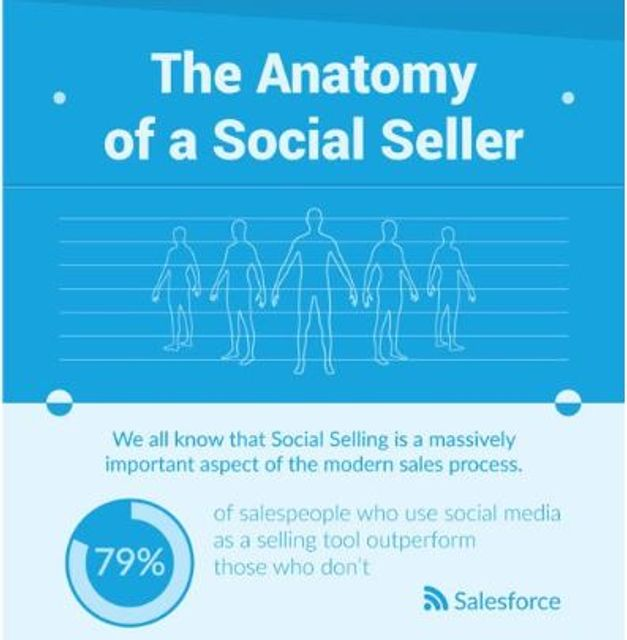 Why Your 'Social Selling' Strategy Doesn't Work. featured image