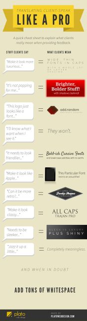 Translating client-speak for designers featured image