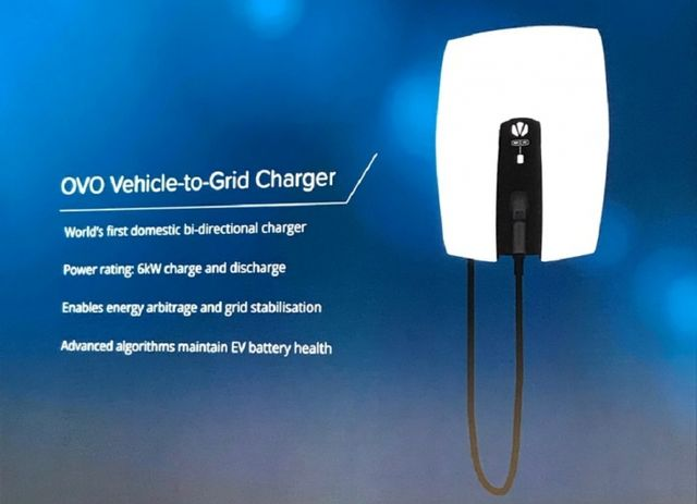 OVO Energy unveils domestic V2G charger in suite of new products featured image