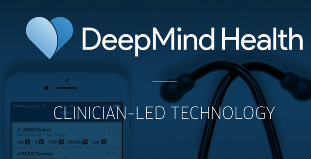 Deep Mind, AI and MediTech featured image