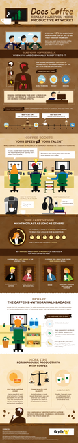 The facts about coffee drinking featured image